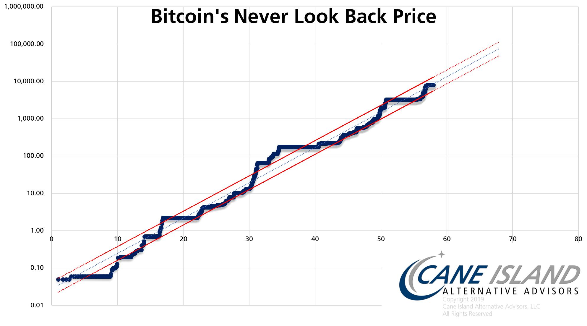 Efektyvios rinkos teorija ir akcijų kainų svyravimai - Apie Investavimą Paprastai