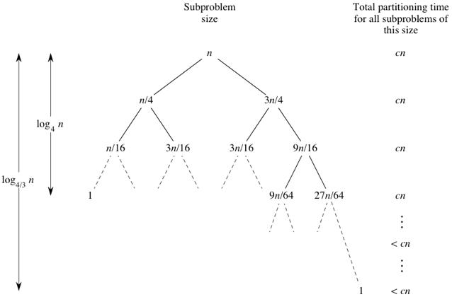 kintamumo diagrama quk turbo opciono registracija
