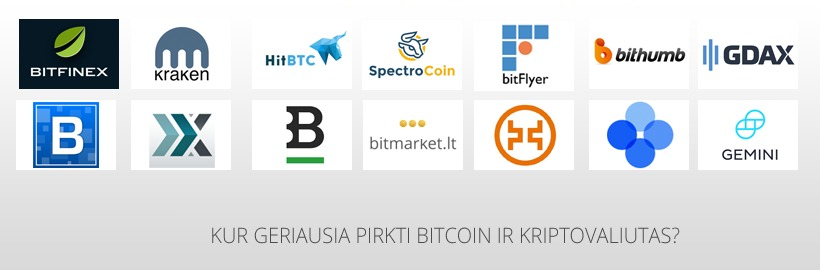 geriausia kripto moneta investuoti dabar bitkoinų prekybos įrankis