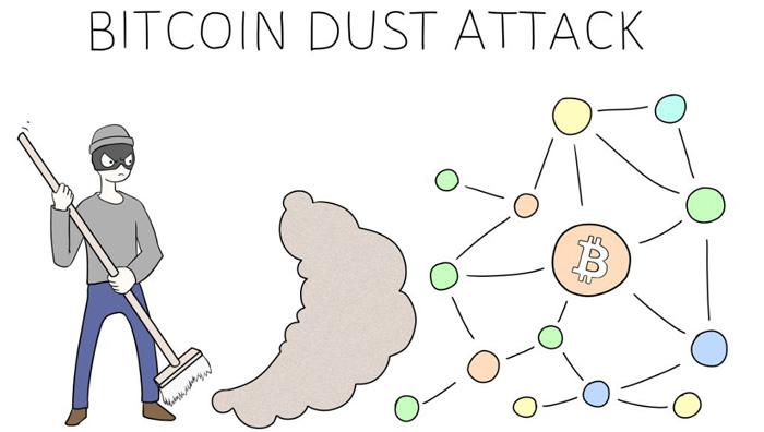 bitcoin sudaro satoshi