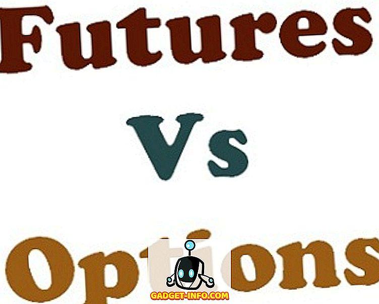 skirtumas tarp pasirinkimo sandorių ir ateities sandorių)
