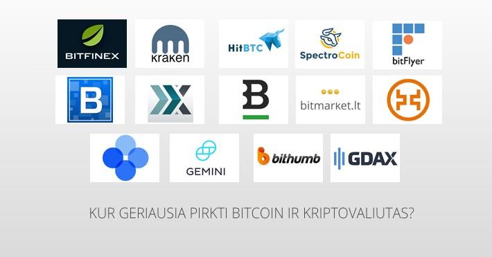 nusipirkite bitcoin dabar