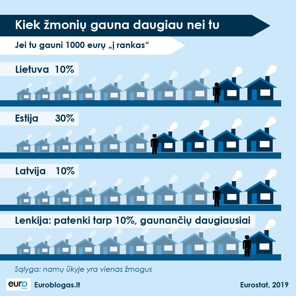 akcijų pasirinkimo sandoriai portugalija darbas iš namų apskaitos