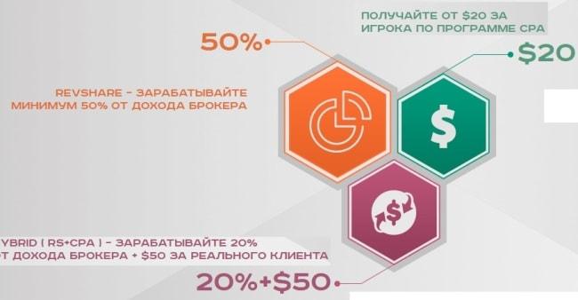 grafinis dizainas uždirba pinigus internete dvejetainiai variantai realūs
