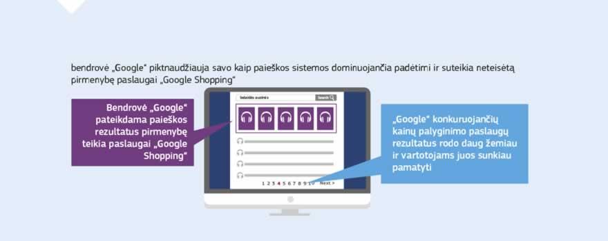 internetinių pajamų schema google rinkos apžvalgose