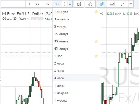 kaip atvaizduoti bitcoinus kortelėje
