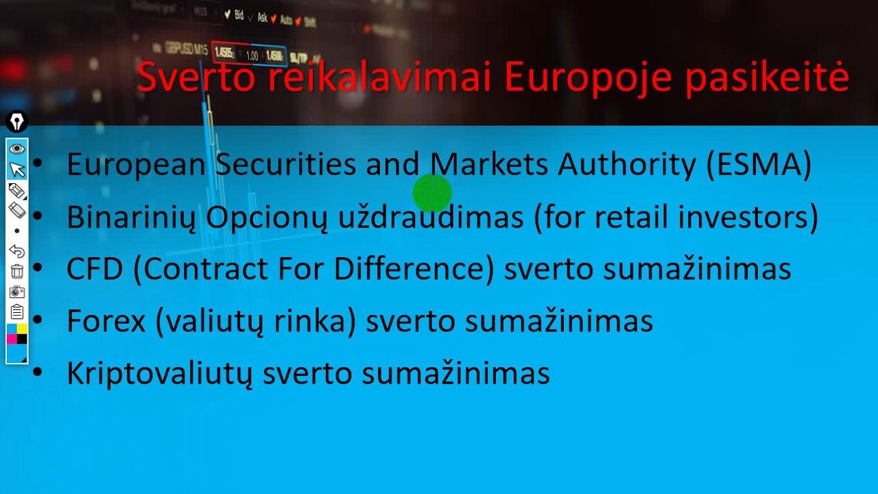 kas yra marža užsienio valiutų rinkoje išvestinių finansinių priemonių prekybos strategijos indija