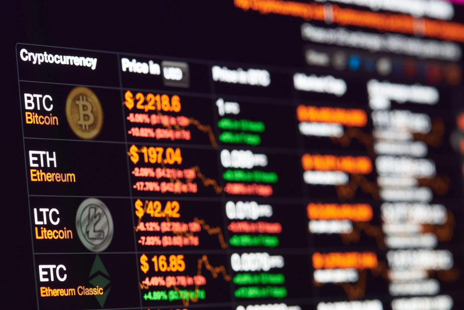 prekybos signalai kriptovaliuta
