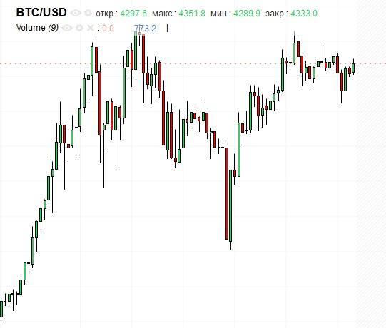 veno ekspertų prekybos sistema kur geriausias brokeris pirkti bitkoinus