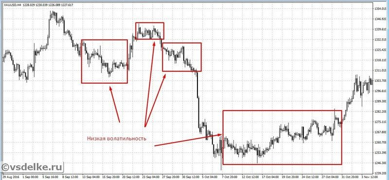 kas yra finansų rinkos nepastovumas?
