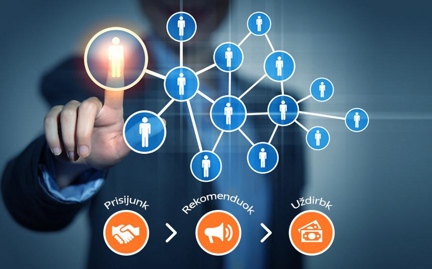 internetinės uždarbio apžvalgos iš partnerių programų