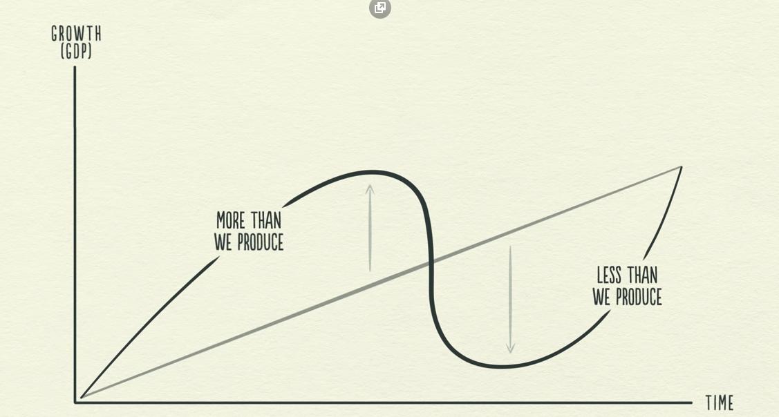 bitcoin diagrama nuo pat pradžių