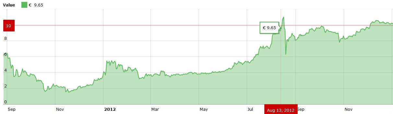 Kodėl bitcoin yra naudingas ekonomikai, šioje...