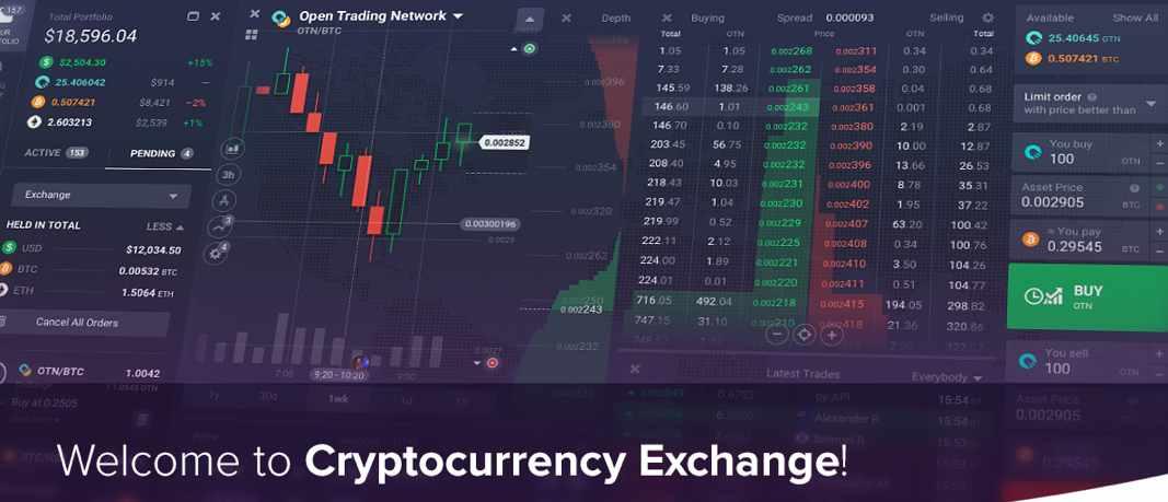 cryptocurrency oficiali birža