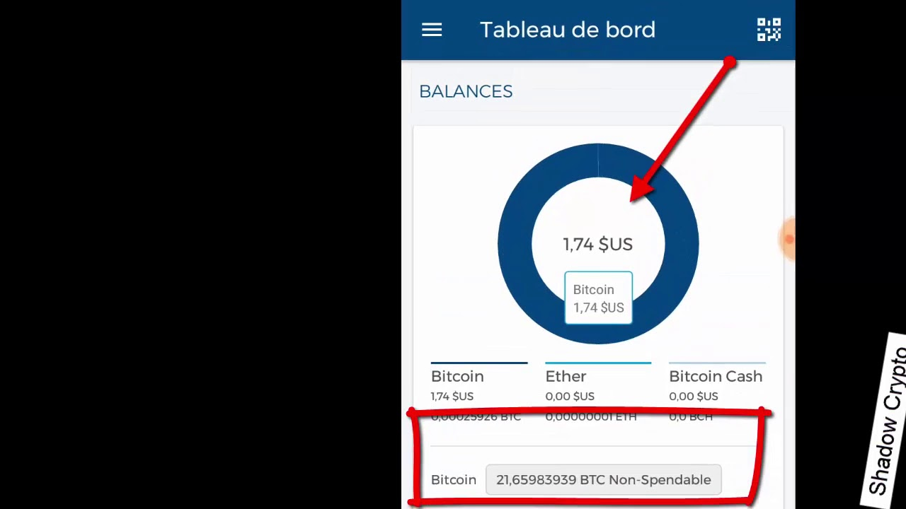 bitcoin apie tradingation