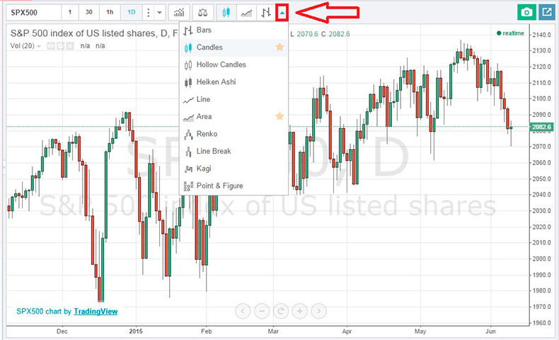 pamm investment portfolios