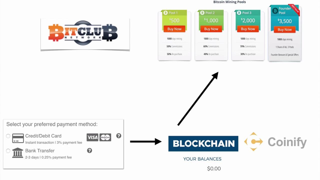 kaip uždirbti bitcoin kas valandą internetinės pajamos 1000 eurų per dieną