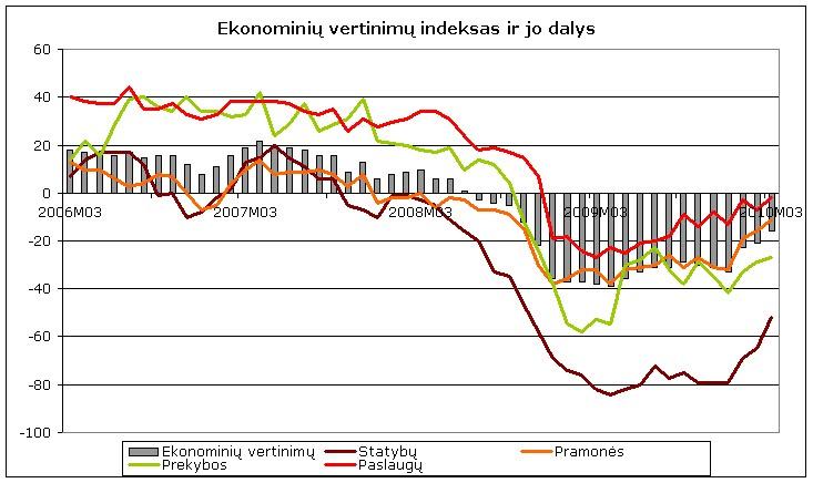 kas uždirba prekybą prekybos prognozės 2020 08 30