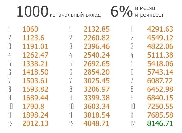 kiek galima per mėnesį uždirbti bitkoinuose pamm sąskaitų palyginimas