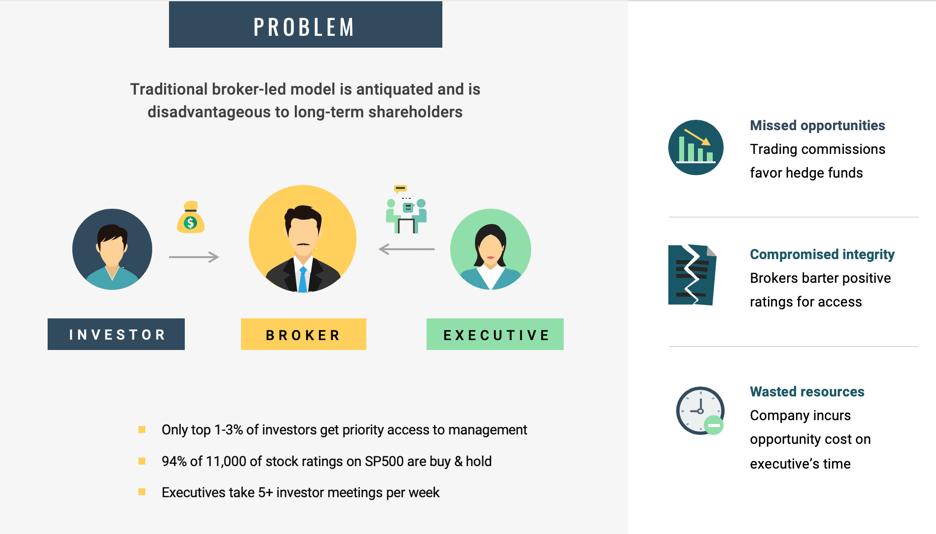 interaktyvių brokerių pasirinkimo reikalavimai prekybos sistema dienos metu