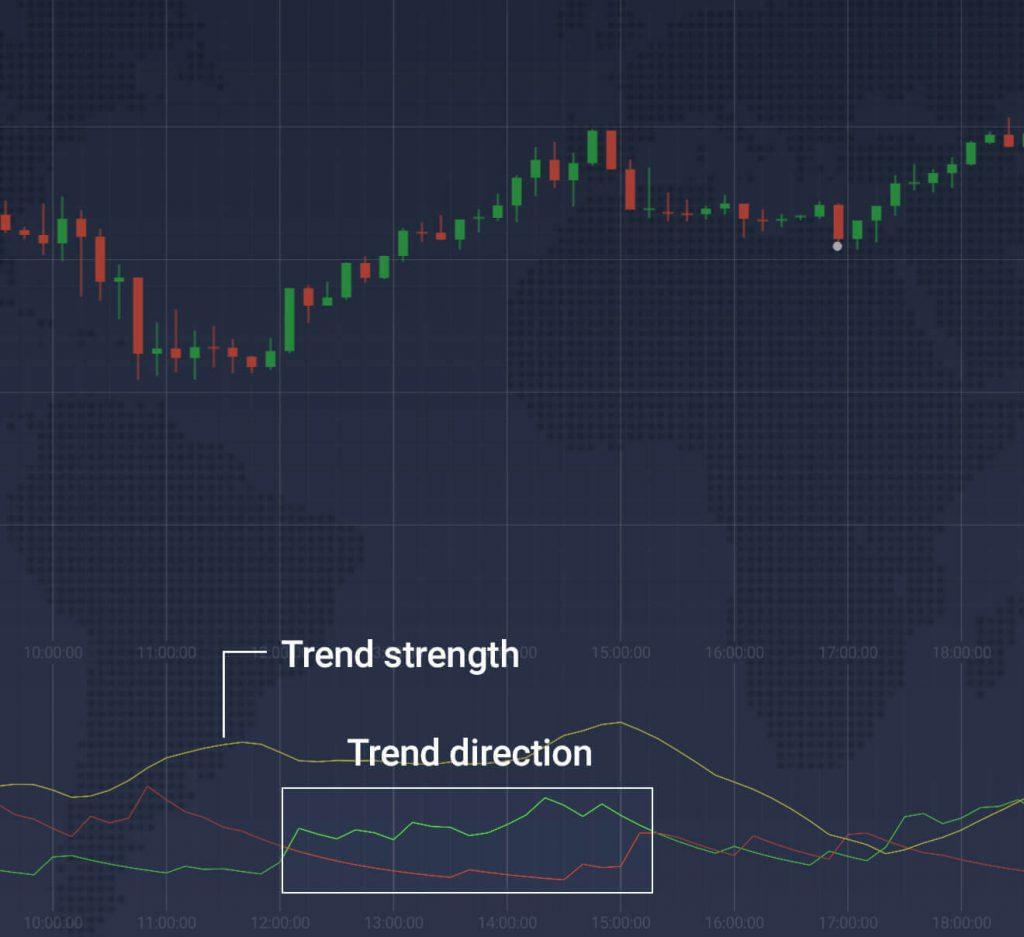 tendencijų linijų išvados