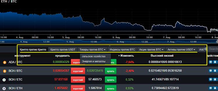 brokerio dienos prekybos apžvalgos bitkoinas atšauktas