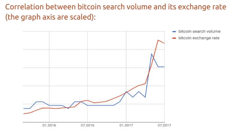 Angolos kvanza (AOA) ir Bitcoin (BTC) Valiutos kursas konversijos skaičiuoklė