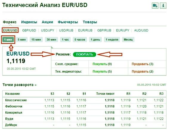 dvejetainiai variantai pinokis internetinės pajamos nuo 50 usd per dieną