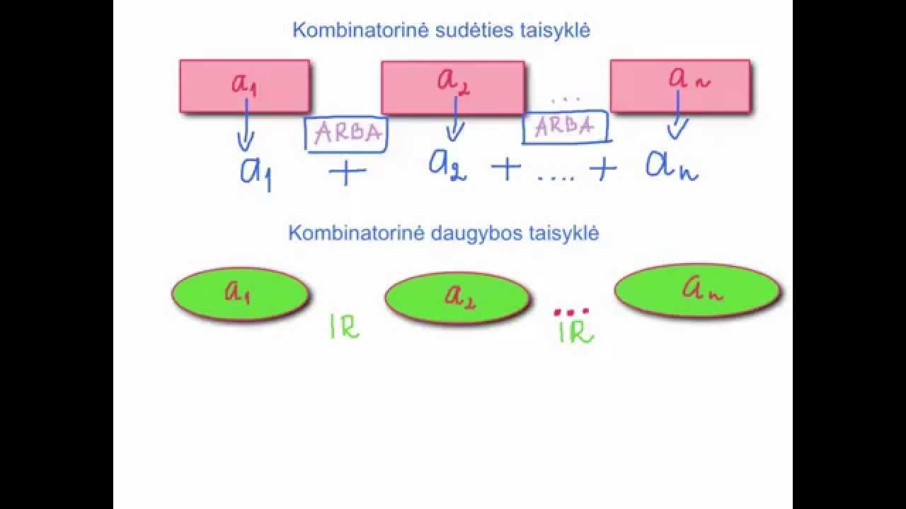matematikos galimybės