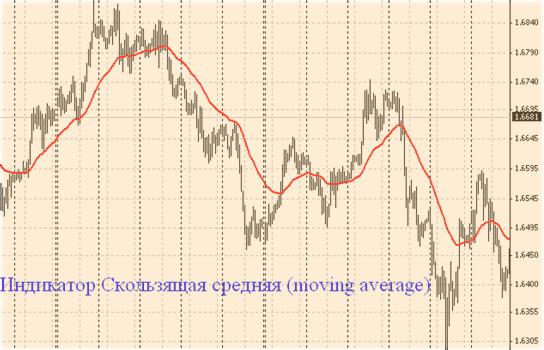 tendencijos linijos tendencijos pasikeitimas
